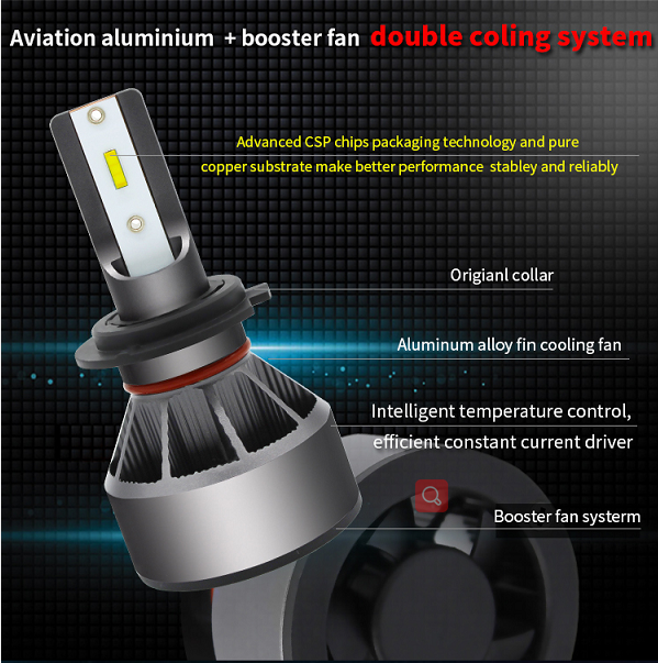H7 led headlight bulb