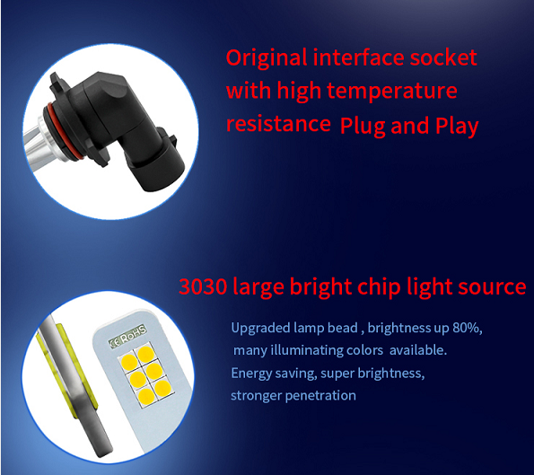 smd led bulbs advantage.png